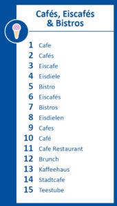 Infografik Cafés, Eiscafés & Bistros