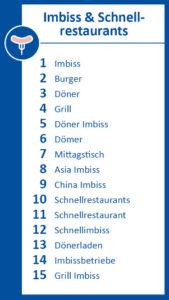 Infografik Imbisse & Restaurants