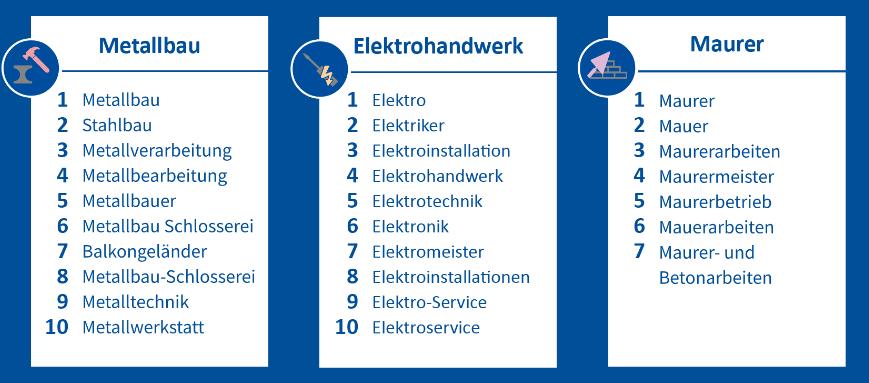 Suchbegriffe für Handwerker: Maetallbau, Elektrohandwerk und Maurer