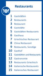 Infografik Restaurants