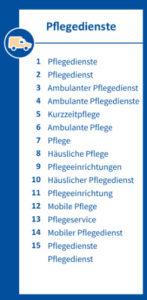 Infografik für Pflegedienste