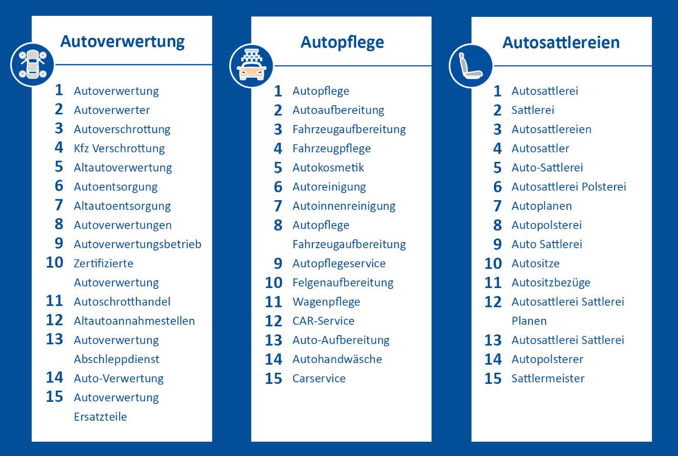 Infografik Autoverwertung
