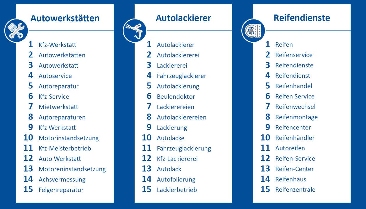 Infografik Autowerkstätten